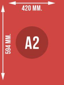 Format A2 wymiary w mm.