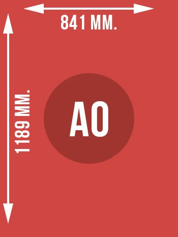 Format A0 wymiary w mm.