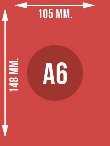Format A6 wymiary w mm.